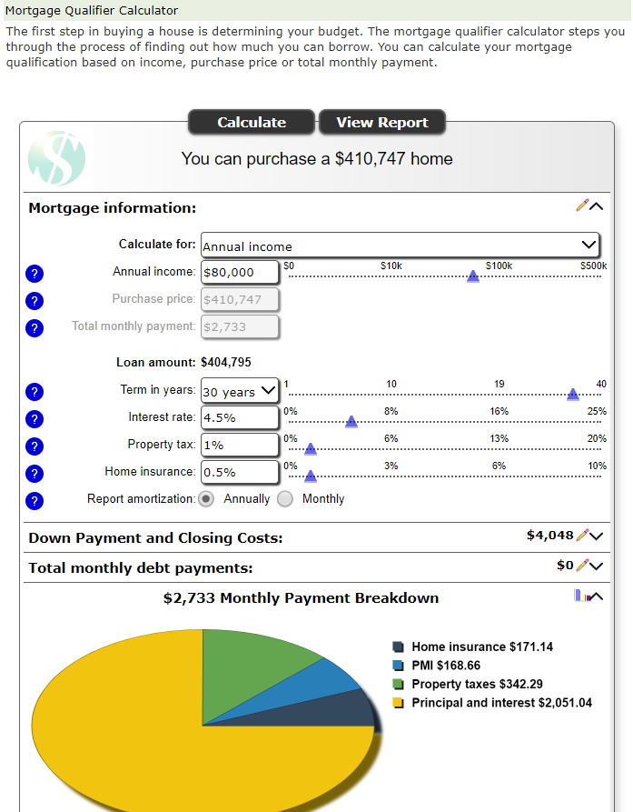 Td Bank Mortgage Rates And Calculator Home Loans Online